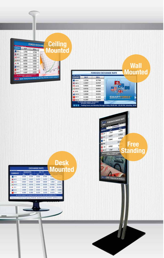 Digital Forex LCD/LED display boards, Forex advertising screen and